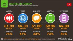 dijital-pazarlama-nedir